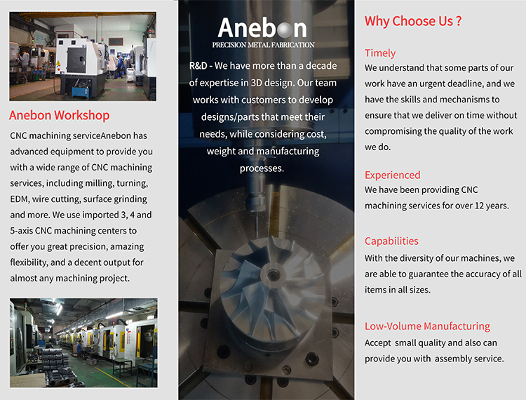 Anebon Factory Introduction